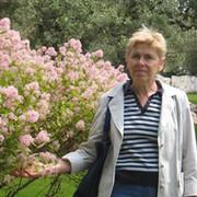 Ирина Мищенко on My World.